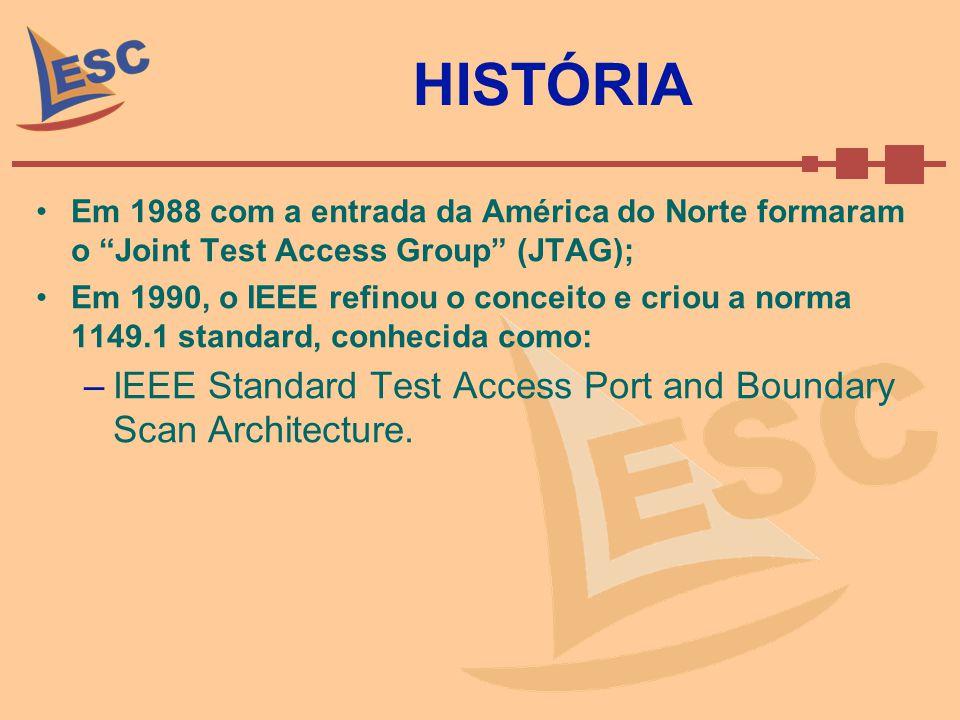 HISTÓRIA Em 1988 com a entrada da América do Norte formaram o Joint Test Access Group (JTAG);