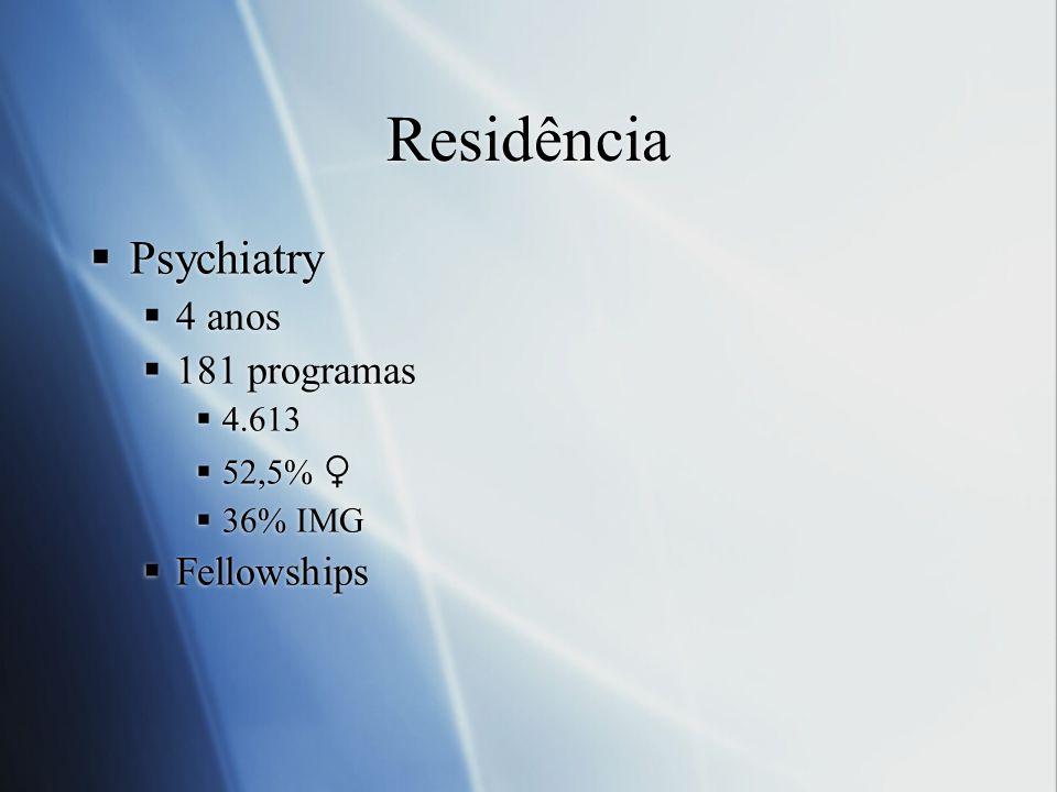 Residência Psychiatry 4 anos 181 programas Fellowships 4.613 52,5% ♀