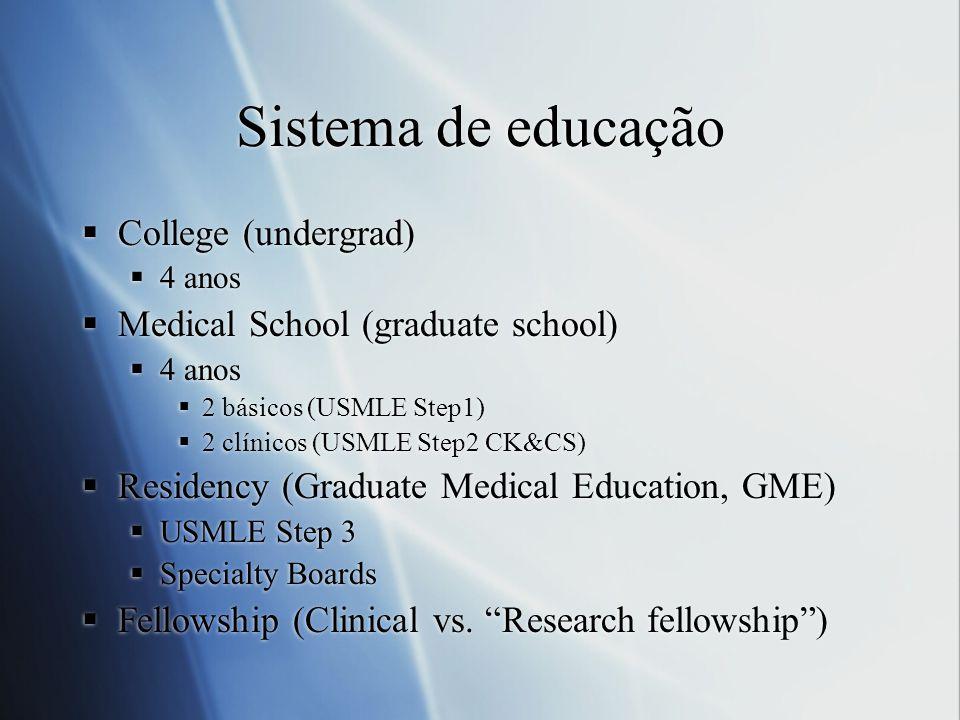 Sistema de educação College (undergrad)