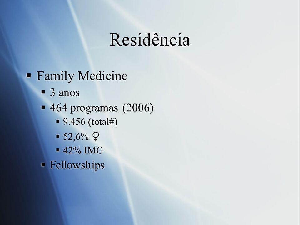 Residência Family Medicine 3 anos 464 programas (2006) Fellowships