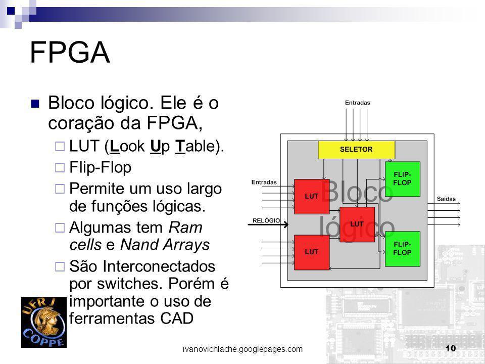 FPGA Bloco lógico. Ele é o coração da FPGA, LUT (Look Up Table).