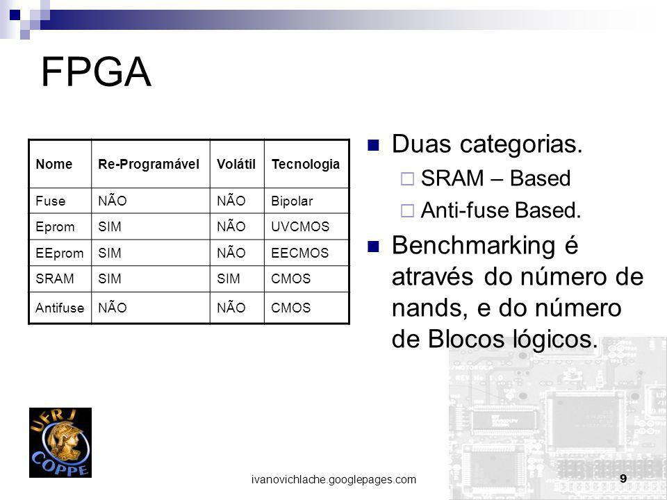 FPGA Duas categorias. SRAM – Based. Anti-fuse Based. Benchmarking é através do número de nands, e do número de Blocos lógicos.