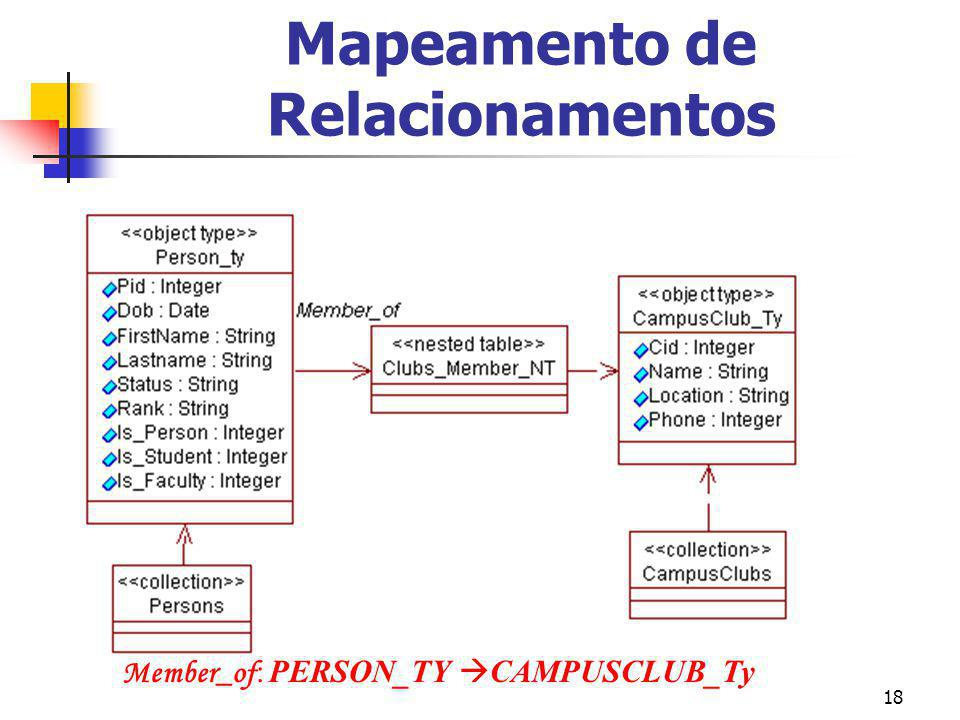 Mapeamento de Relacionamentos