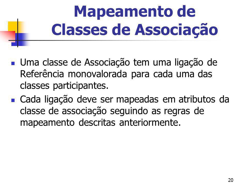 Mapeamento de Classes de Associação