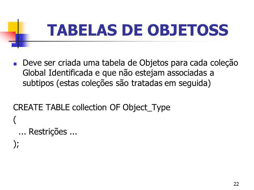 TABELAS DE OBJETOSS