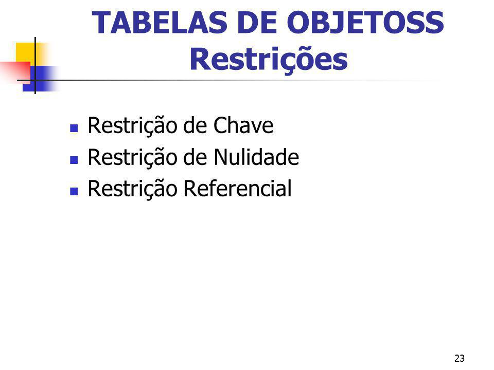 TABELAS DE OBJETOSS Restrições