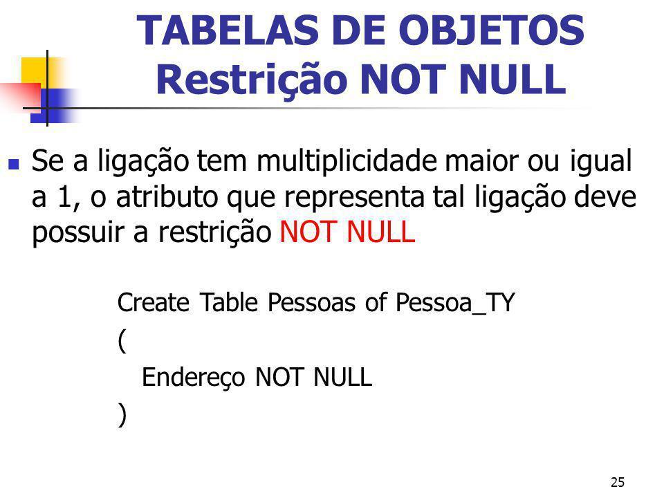 TABELAS DE OBJETOS Restrição NOT NULL