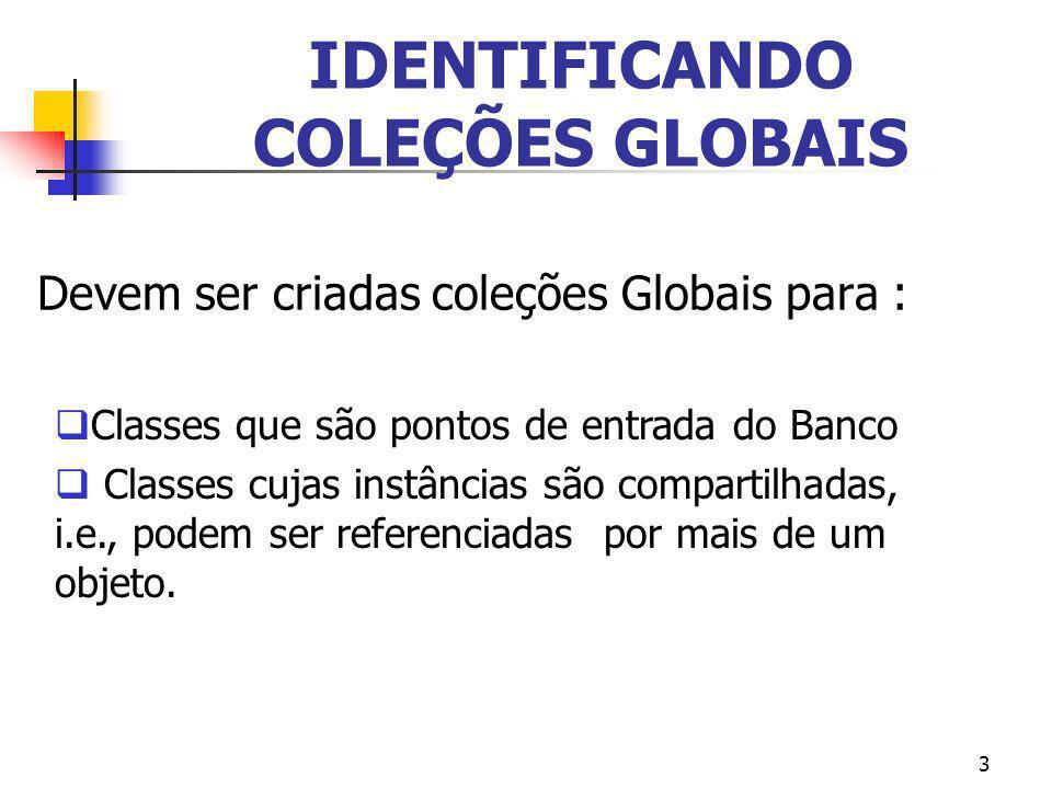 IDENTIFICANDO COLEÇÕES GLOBAIS