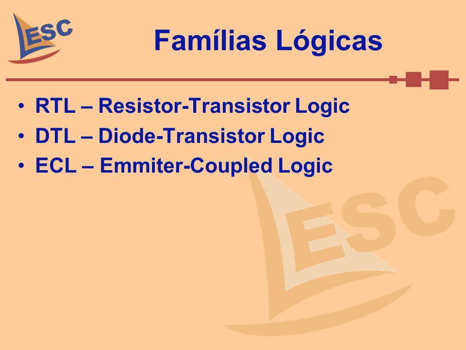 Famílias Lógicas RTL – Resistor-Transistor Logic
