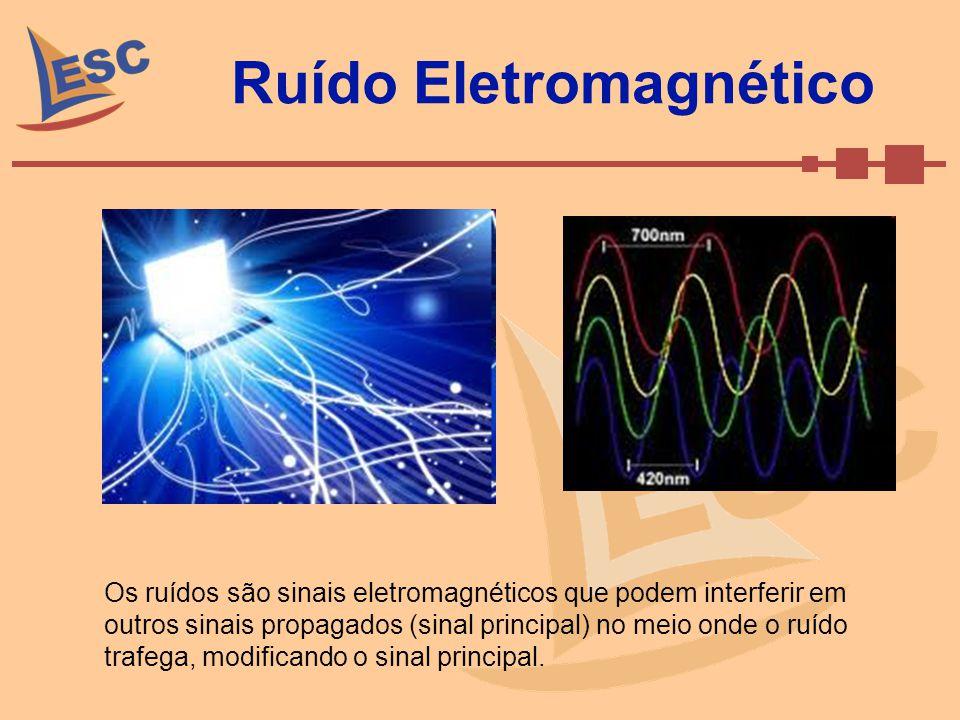 Ruído Eletromagnético