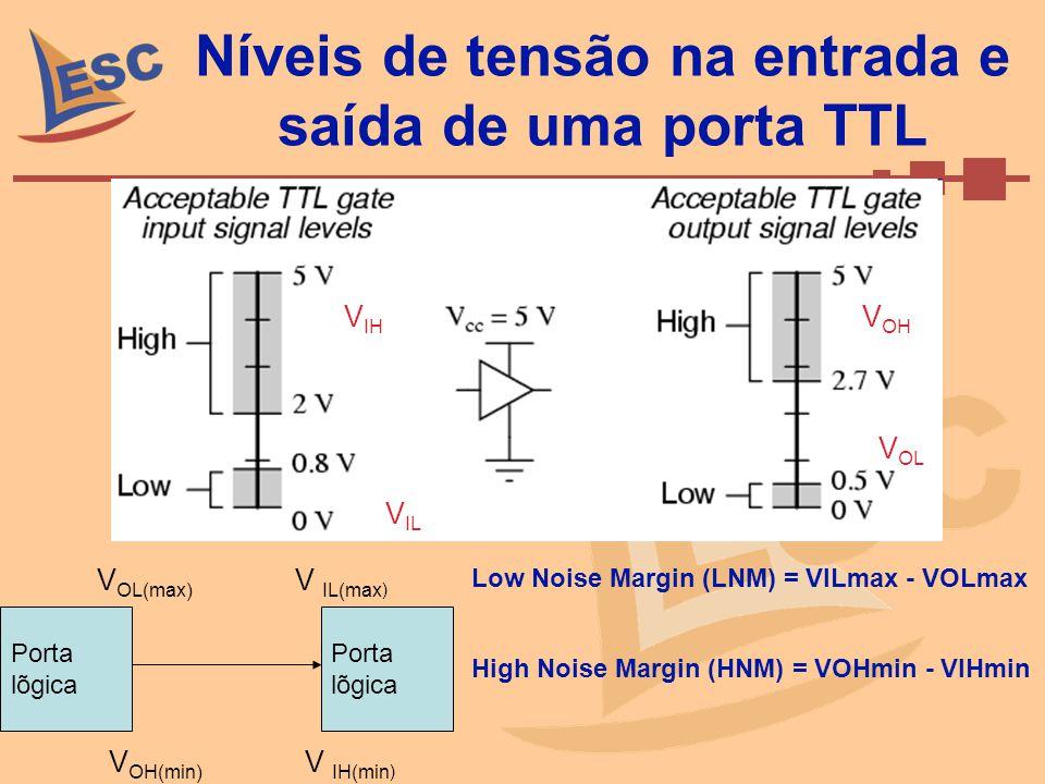 Níveis de tensão na entrada e saída de uma porta TTL
