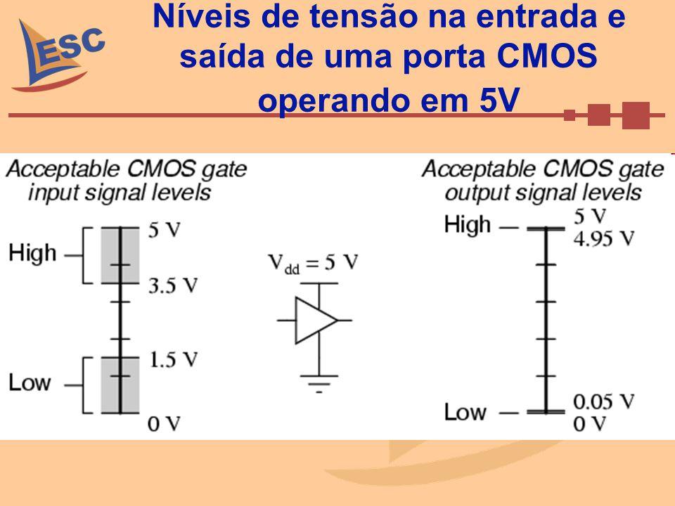 Níveis de tensão na entrada e saída de uma porta CMOS operando em 5V