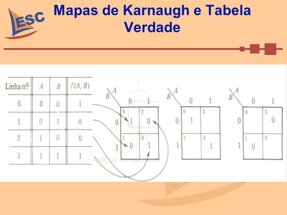 Mapas de Karnaugh e Tabela Verdade