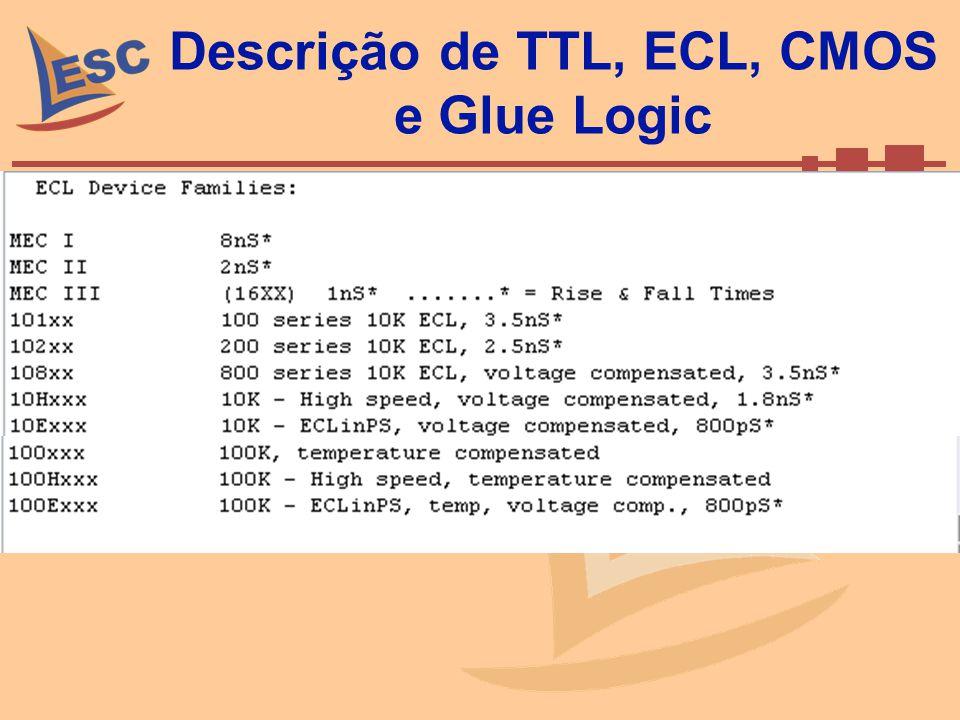 Descrição de TTL, ECL, CMOS e Glue Logic