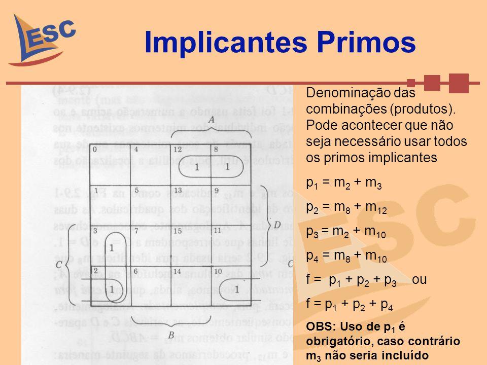 Implicantes Primos Denominação das combinações (produtos). Pode acontecer que não seja necessário usar todos os primos implicantes.