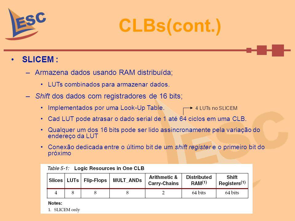 CLBs(cont.) SLICEM : Armazena dados usando RAM distribuída;