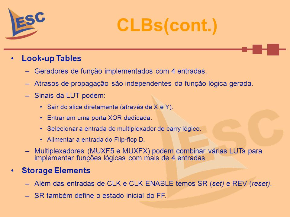 CLBs(cont.) Look-up Tables Storage Elements
