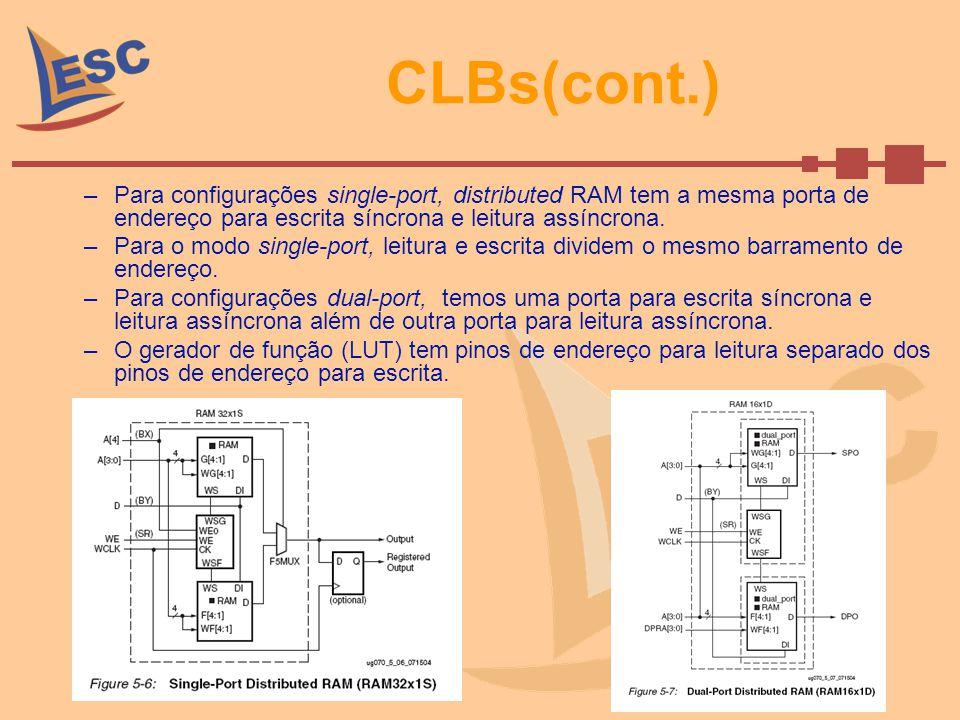 CLBs(cont.) Para configurações single-port, distributed RAM tem a mesma porta de endereço para escrita síncrona e leitura assíncrona.