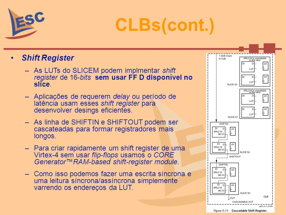 CLBs(cont.) Shift Register