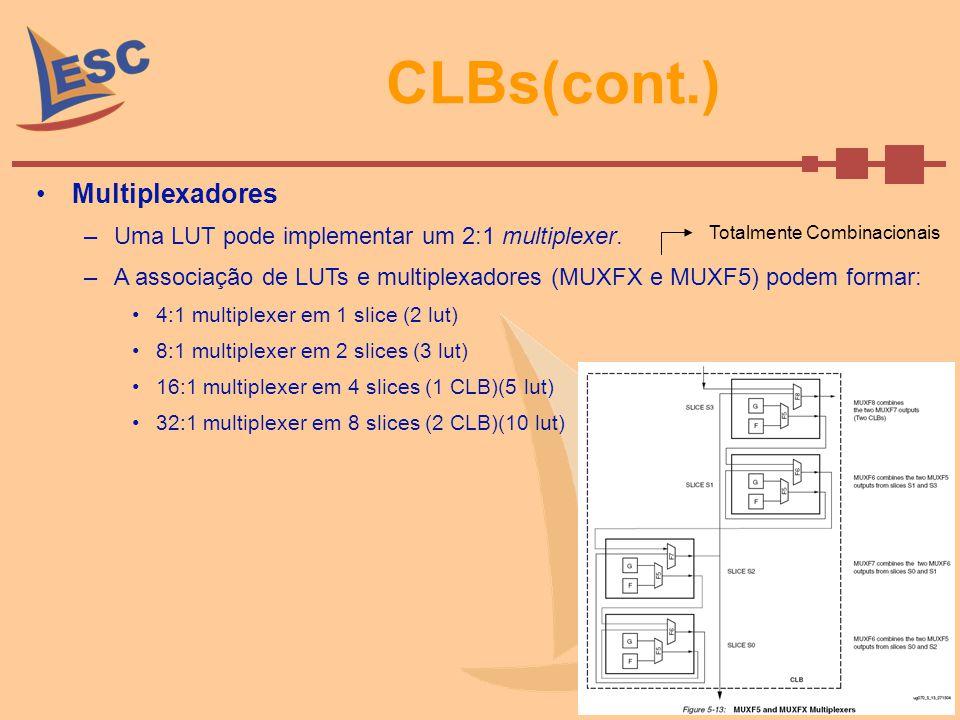 CLBs(cont.) Multiplexadores