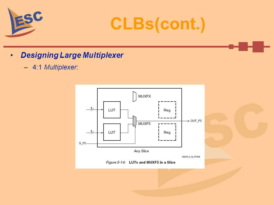 CLBs(cont.) Designing Large Multiplexer 4:1 Multiplexer: