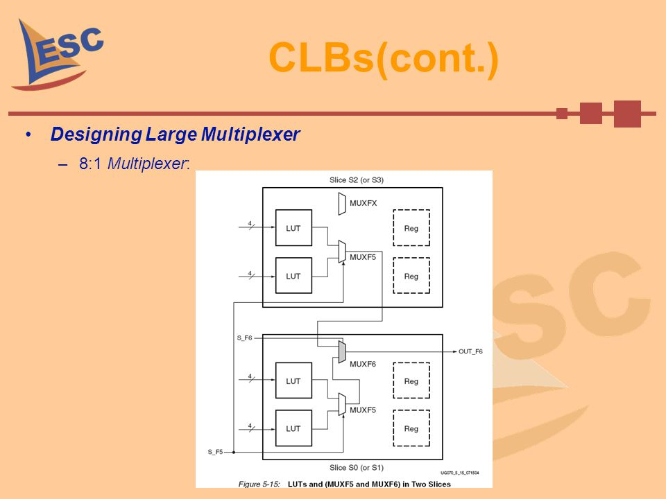 CLBs(cont.) Designing Large Multiplexer 8:1 Multiplexer: