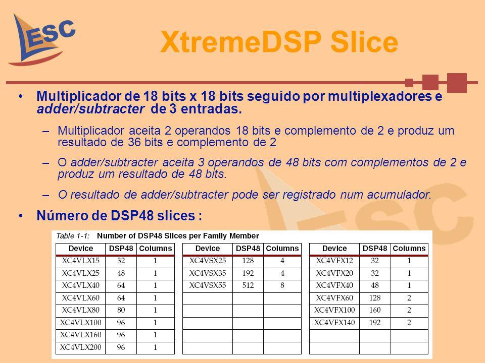 XtremeDSP Slice Multiplicador de 18 bits x 18 bits seguido por multiplexadores e adder/subtracter de 3 entradas.