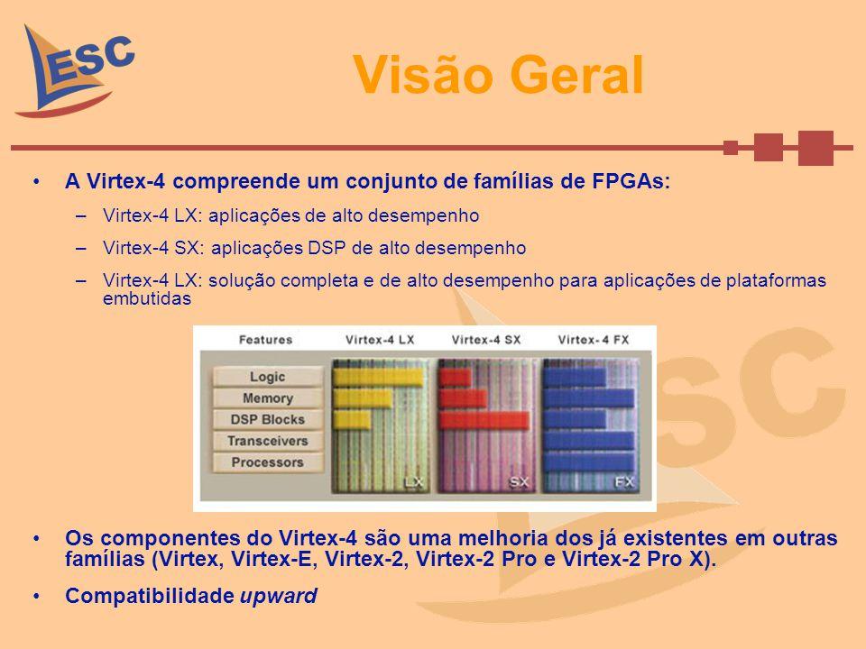 Visão Geral A Virtex-4 compreende um conjunto de famílias de FPGAs: