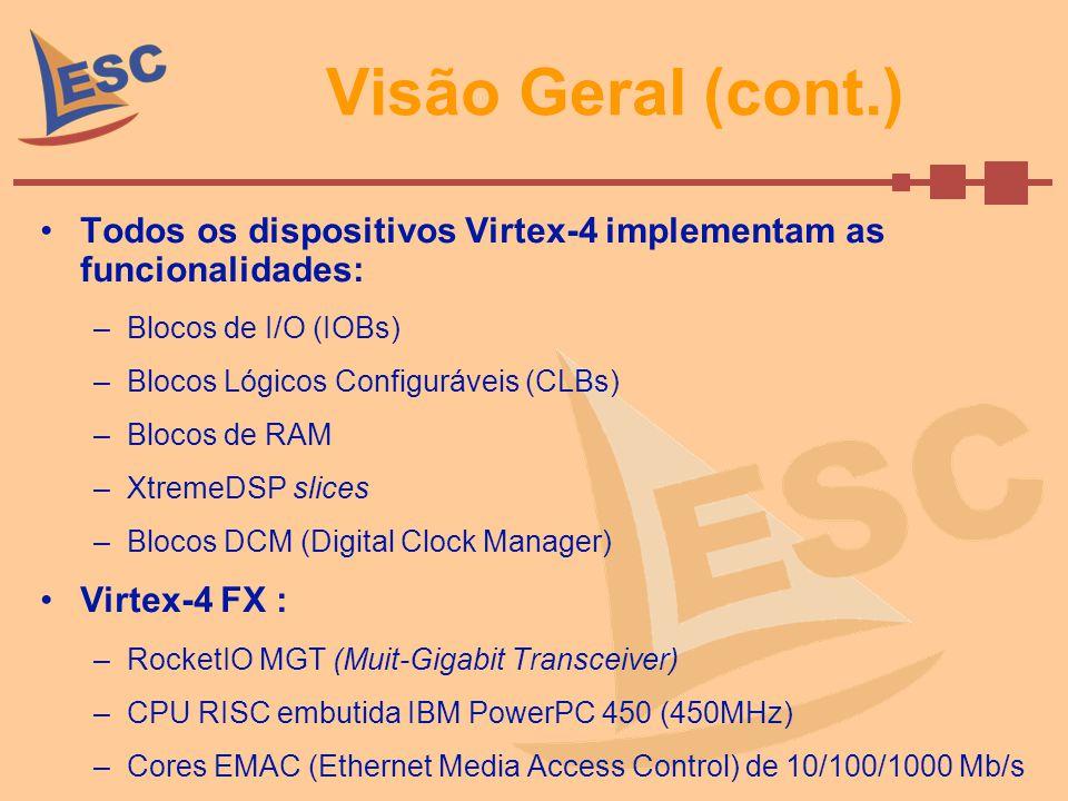 Visão Geral (cont.) Todos os dispositivos Virtex-4 implementam as funcionalidades: Blocos de I/O (IOBs)