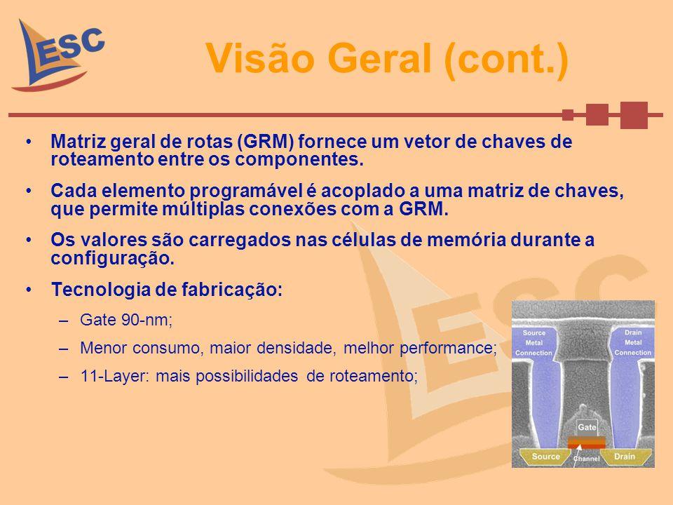 Visão Geral (cont.) Matriz geral de rotas (GRM) fornece um vetor de chaves de roteamento entre os componentes.