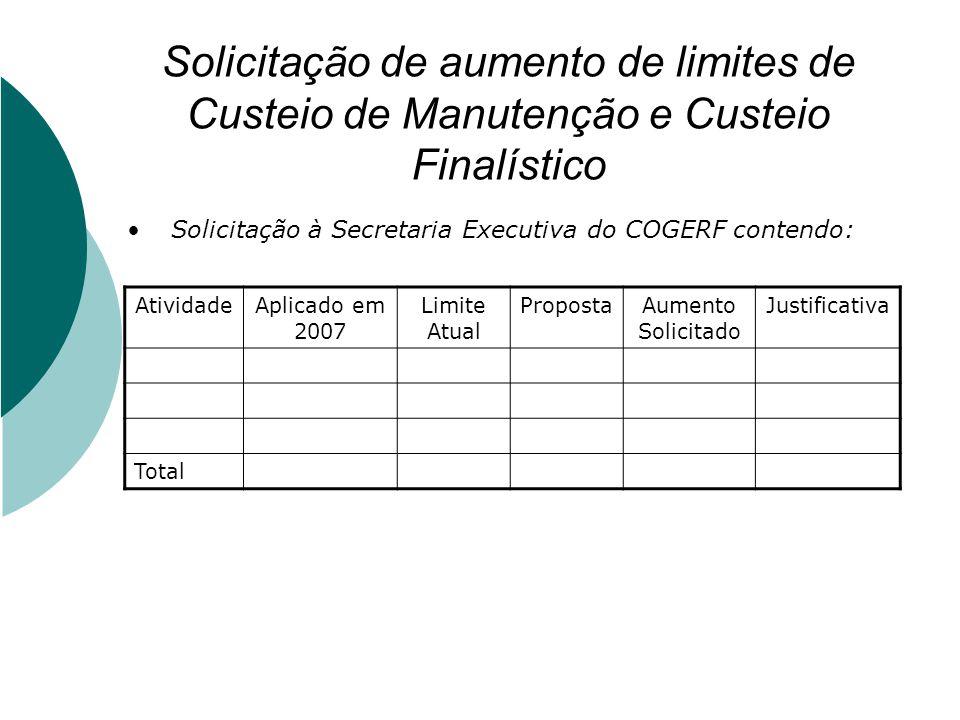 Solicitação de aumento de limites de Custeio de Manutenção e Custeio Finalístico