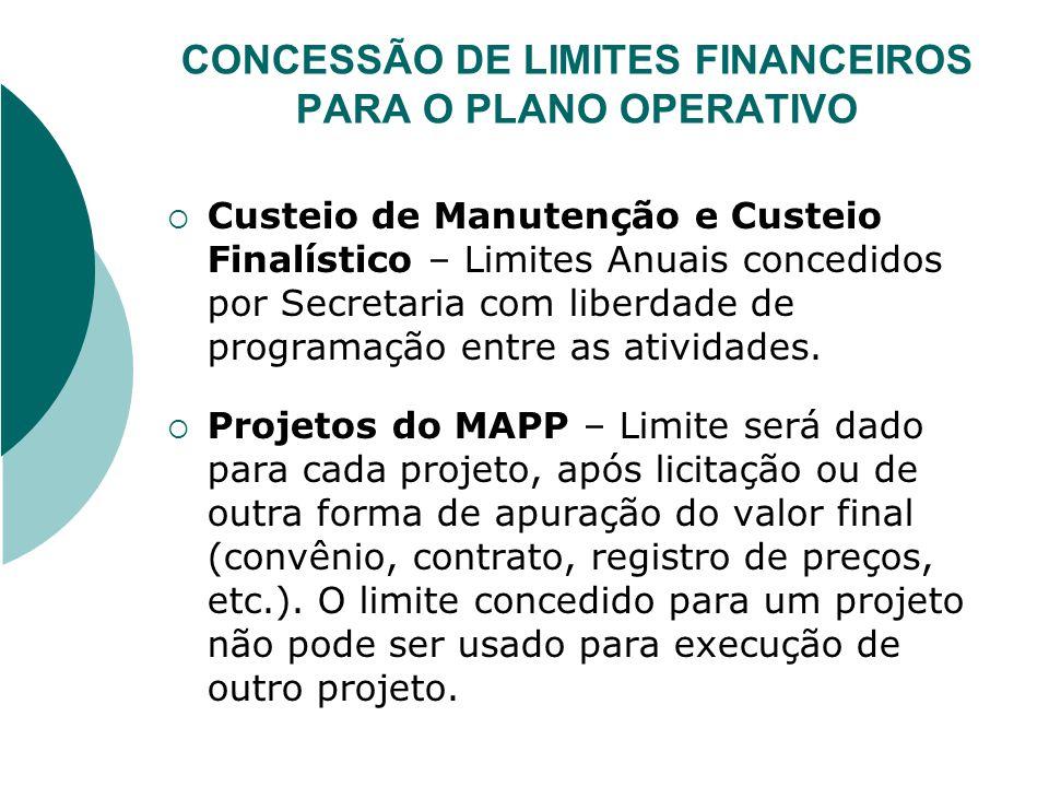 CONCESSÃO DE LIMITES FINANCEIROS PARA O PLANO OPERATIVO