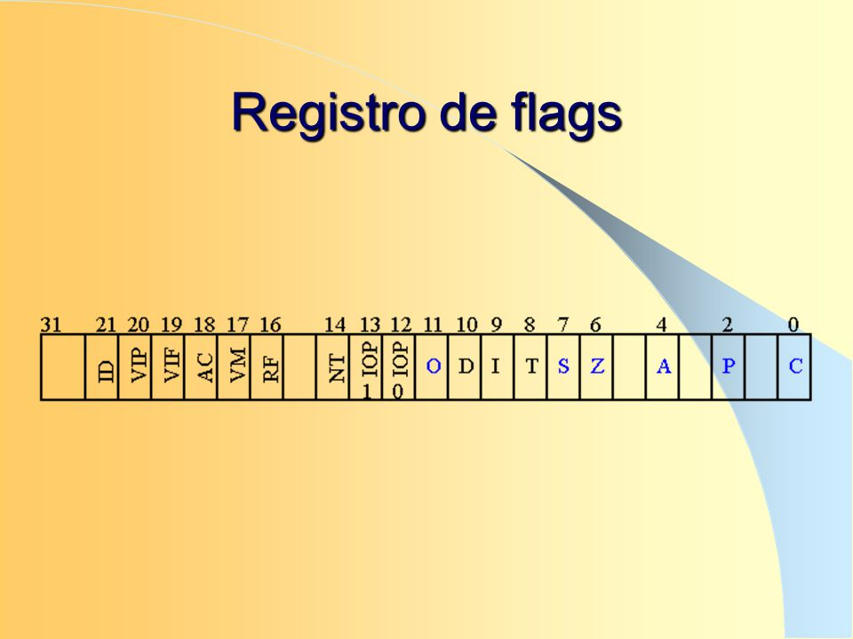 Registro de flags