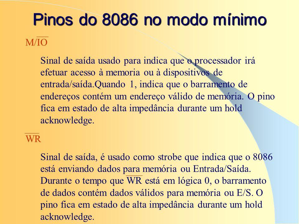 Pinos do 8086 no modo mínimo M/IO