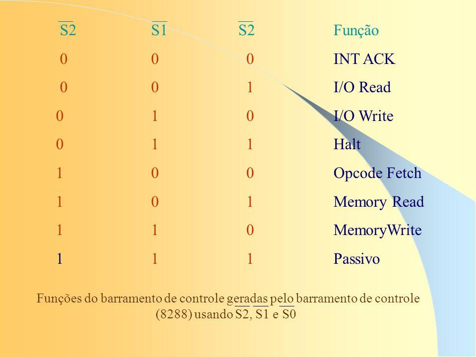 S2 S1 S2 Função 0 0 0 INT ACK 0 0 1 I/O Read 0 1 0 I/O Write