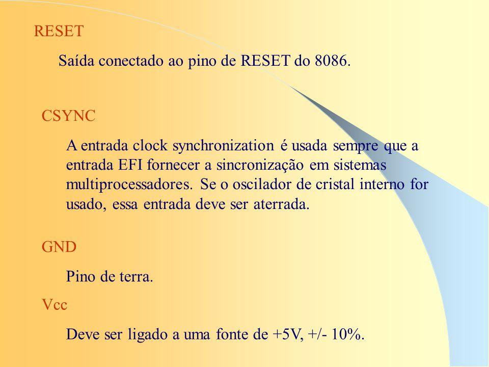RESET Saída conectado ao pino de RESET do 8086. CSYNC.
