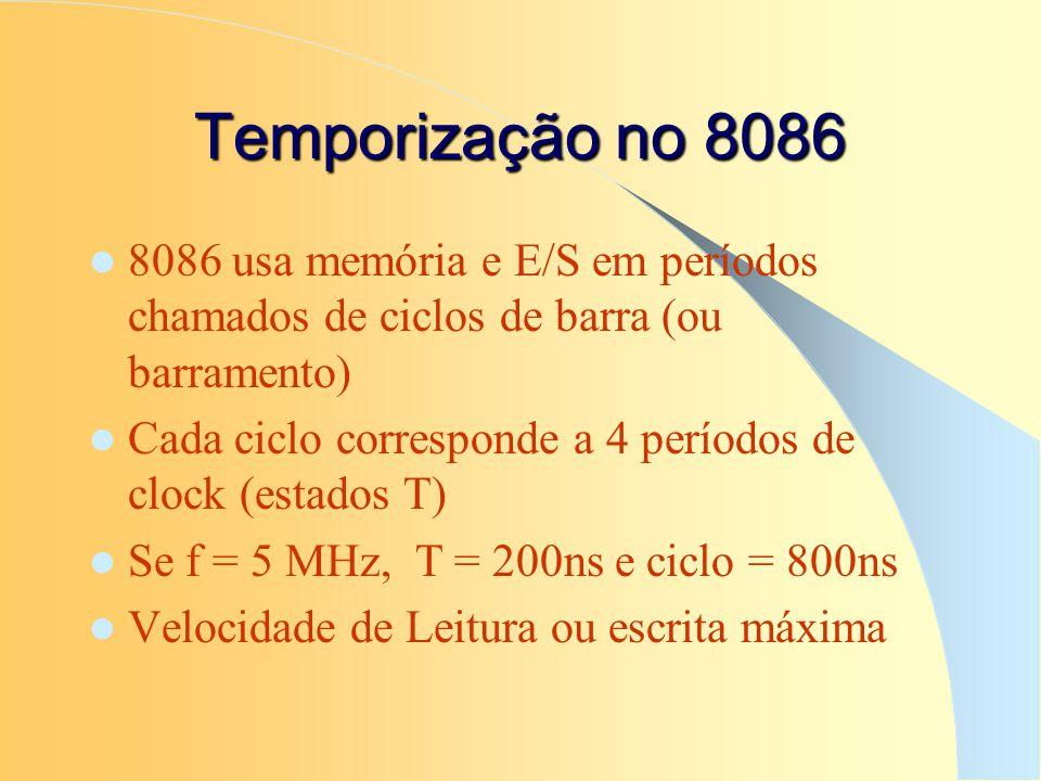 Temporização no 8086 8086 usa memória e E/S em períodos chamados de ciclos de barra (ou barramento)