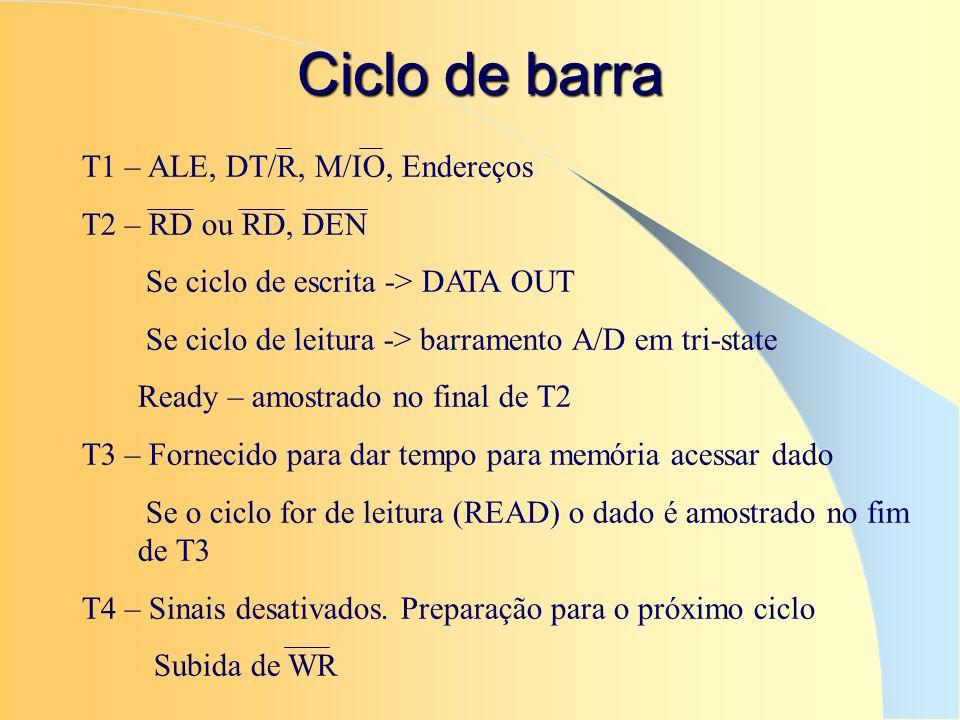 Ciclo de barra T1 – ALE, DT/R, M/IO, Endereços T2 – RD ou RD, DEN