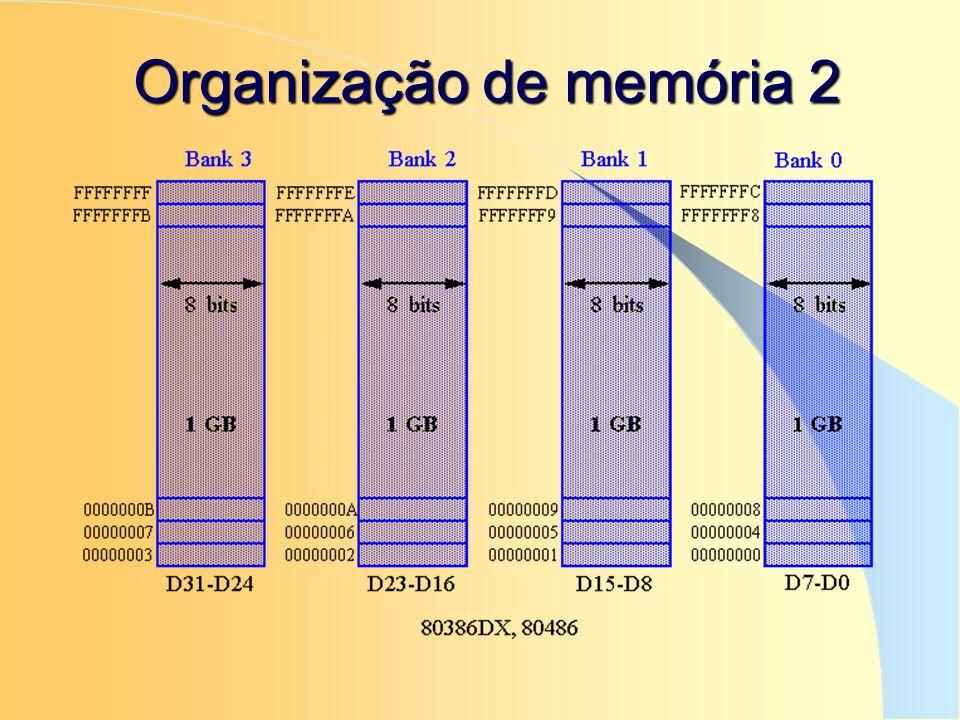 Organização de memória 2