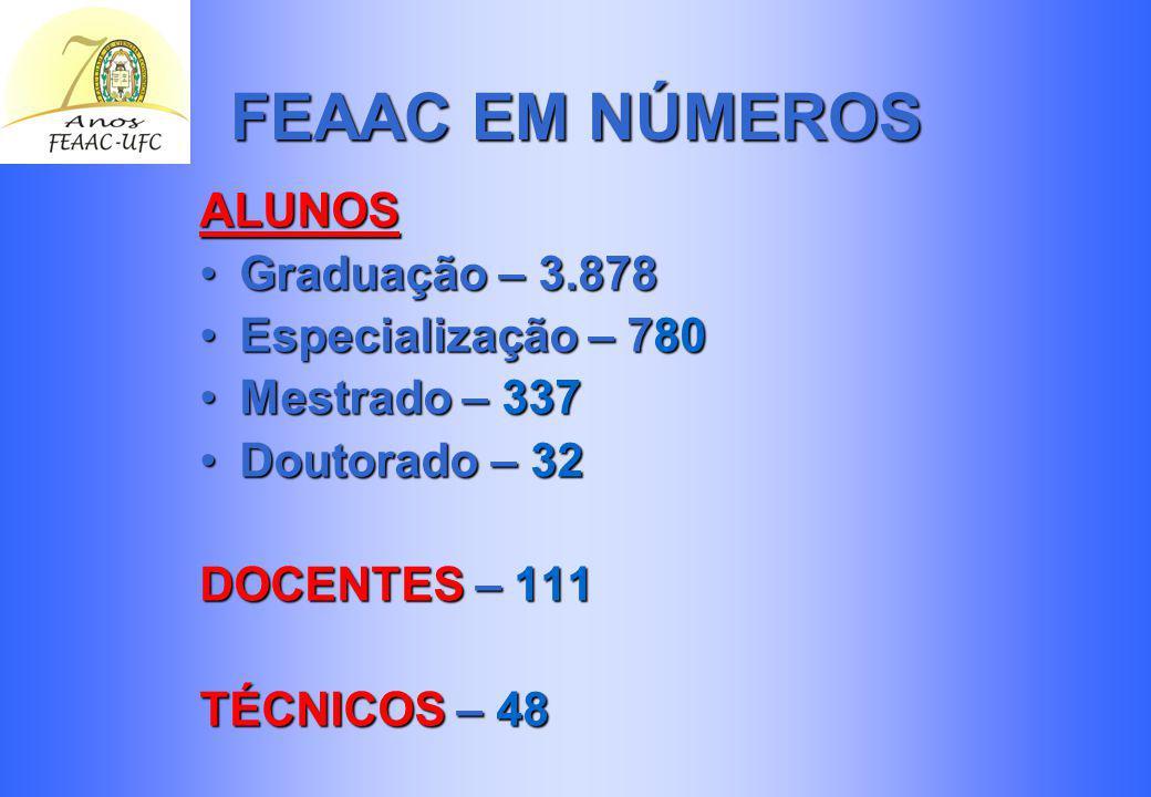 FEAAC EM NÚMEROS ALUNOS Graduação – 3.878 Especialização – 780
