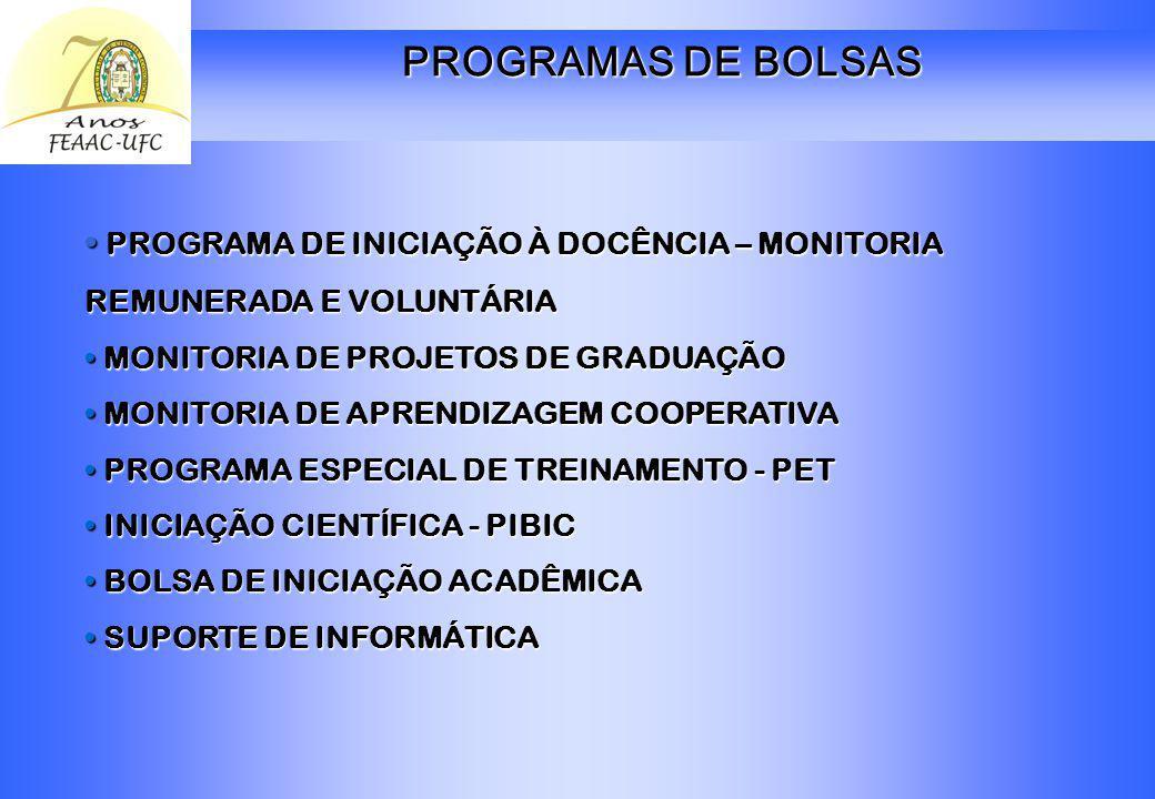 PROGRAMAS DE BOLSAS PROGRAMA DE INICIAÇÃO À DOCÊNCIA – MONITORIA REMUNERADA E VOLUNTÁRIA. MONITORIA DE PROJETOS DE GRADUAÇÃO.