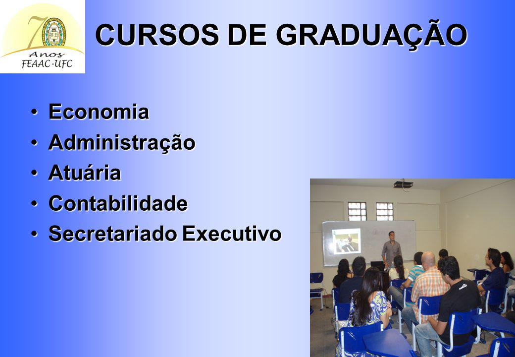 CURSOS DE GRADUAÇÃO Economia Administração Atuária Contabilidade