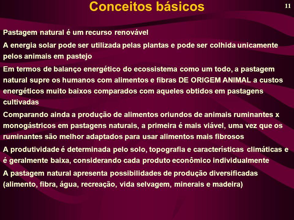 Conceitos básicos Pastagem natural é um recurso renovável