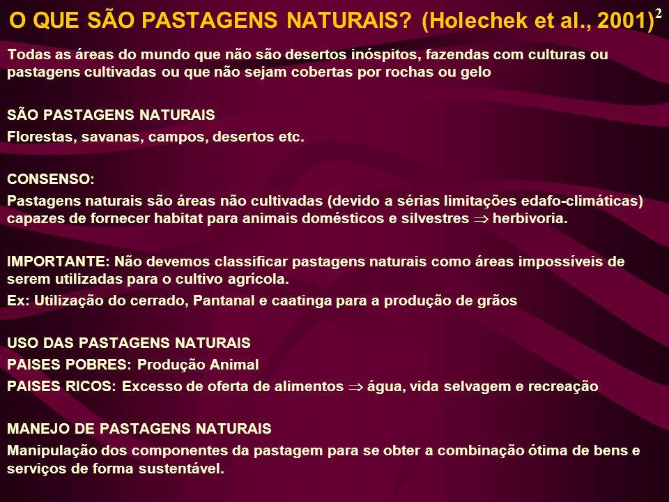 O QUE SÃO PASTAGENS NATURAIS (Holechek et al., 2001)