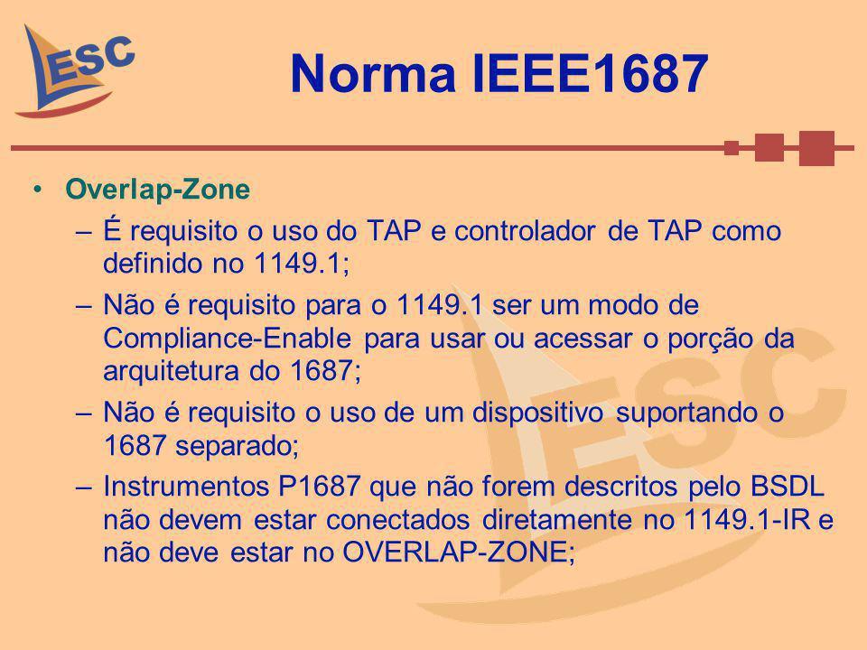 Norma IEEE1687 Overlap-Zone