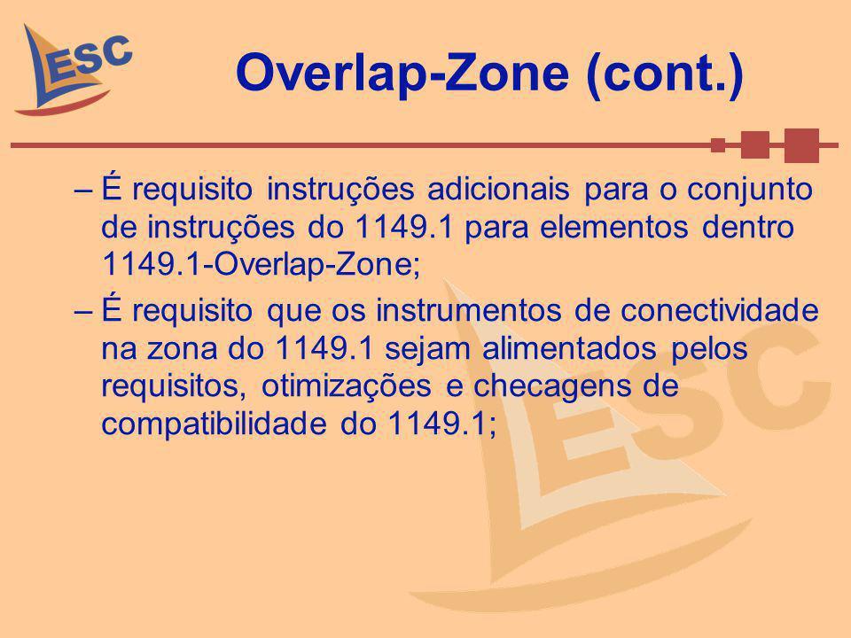 Overlap-Zone (cont.) É requisito instruções adicionais para o conjunto de instruções do 1149.1 para elementos dentro 1149.1-Overlap-Zone;