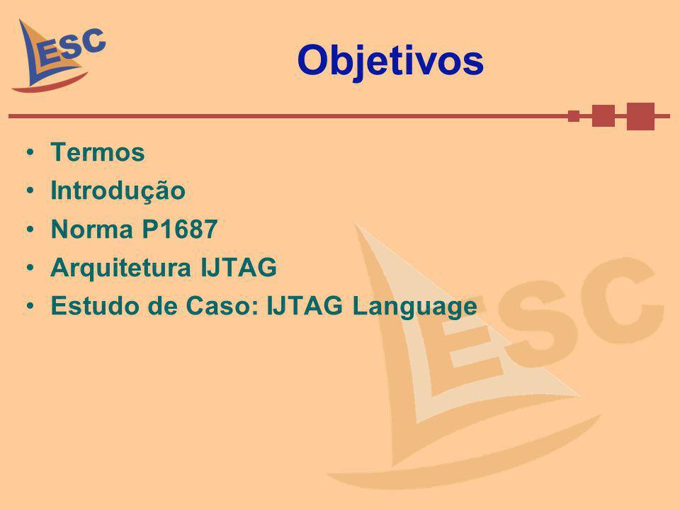 Objetivos Termos Introdução Norma P1687 Arquitetura IJTAG