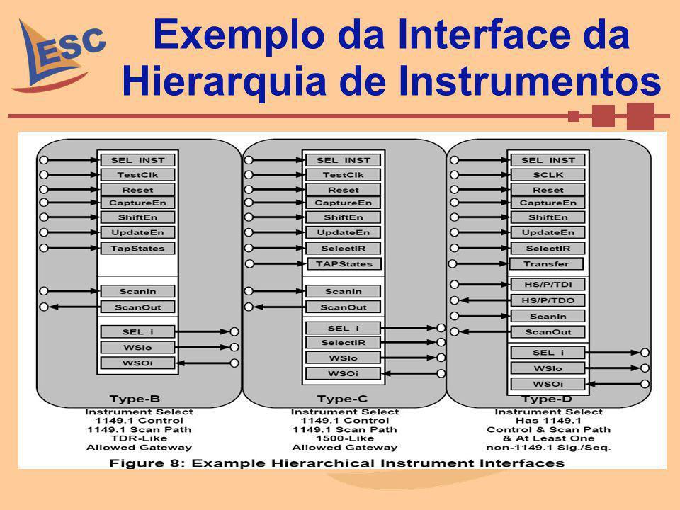 Exemplo da Interface da Hierarquia de Instrumentos
