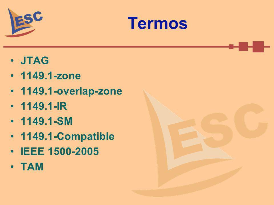 Termos JTAG 1149.1-zone 1149.1-overlap-zone 1149.1-IR 1149.1-SM
