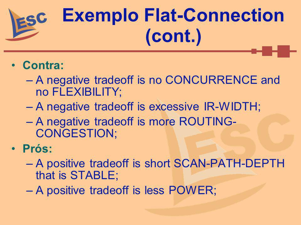 Exemplo Flat-Connection (cont.)